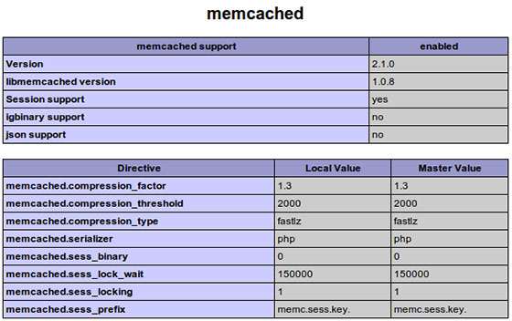 Install Memcached on Ubuntu 16.04 LTS