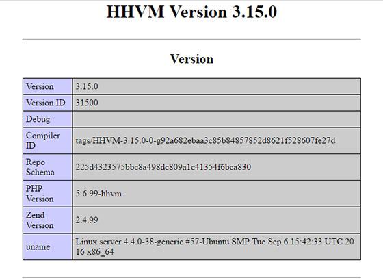 Install HHVM on Ubuntu 16.04 LTS