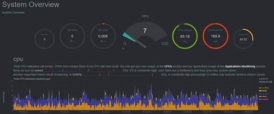 Install Netdata Monitoring on Ubuntu 20.04