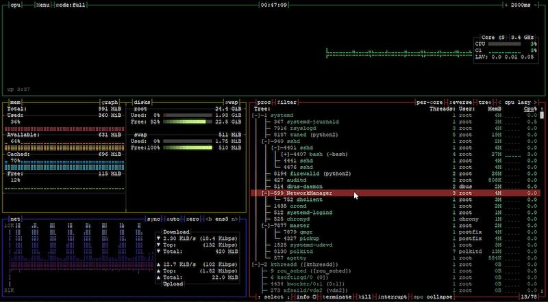 Install BpyTOP on Ubuntu 20.04
