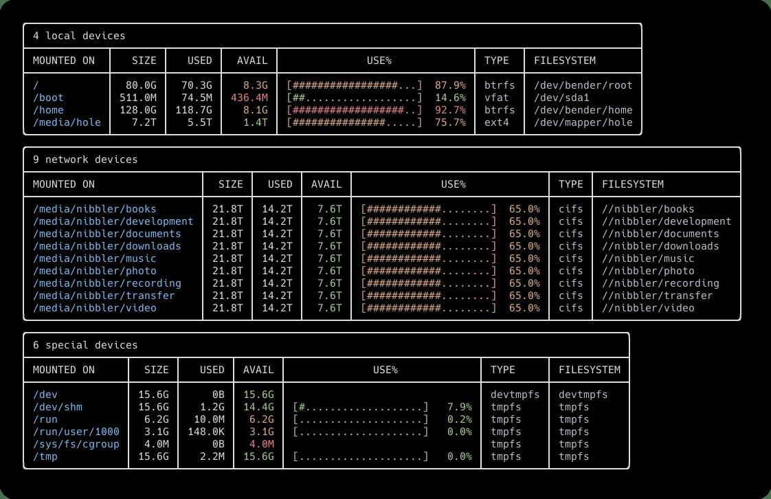 Install Duf on Ubuntu 20.04