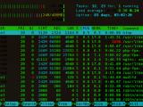 htop-process-monitoring-tool
